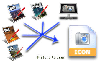 Picture To Icon Free Download