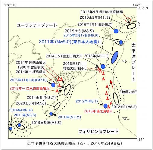 地震予知 2016 3月 最新情報