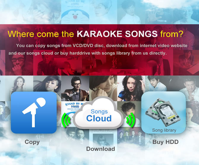 KHP-8816 ANDROID 6TB HARD-DRIVE VIETNAMESE ENGLISH KARAOKE