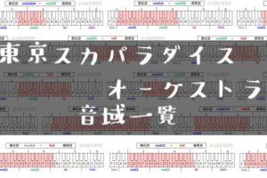 東京スカパラダイスオーケストラ歌手音域一覧トップ