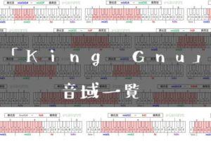 King Gnu歌手音域一覧トップ