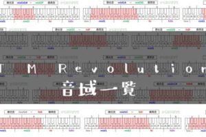 T M Revolution歌手音域一覧トップ