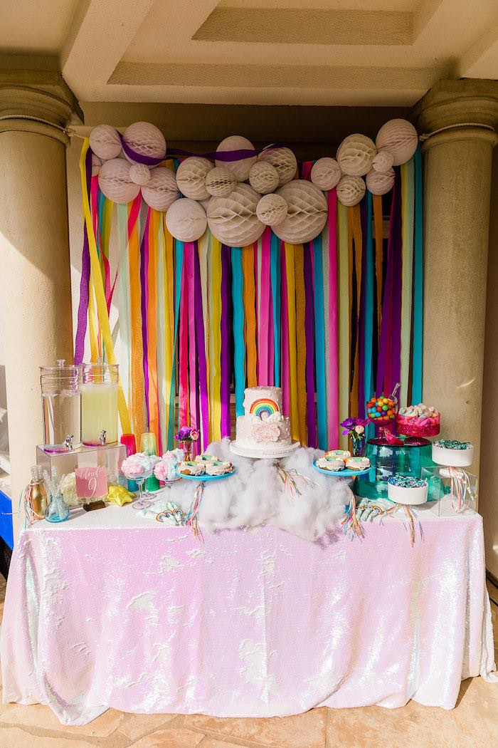 Party Birthday Themes 13