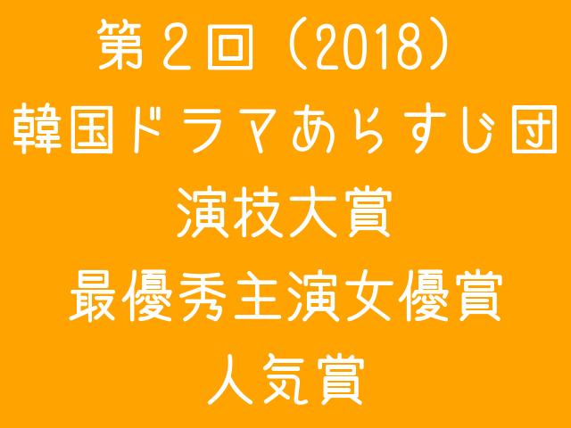 第2回(2018)韓国ドラマあらすじ団演技大賞 最優秀主演女優賞・人気賞