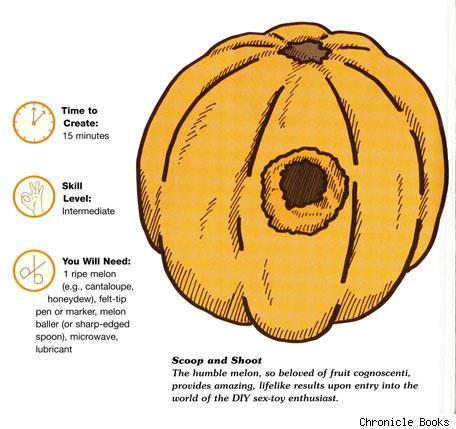 Spears ass guys pumpkin sex sex teen anal