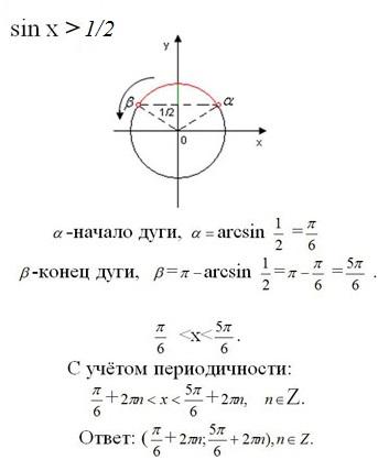 Task 2 Trigonometric non-Equestrian.