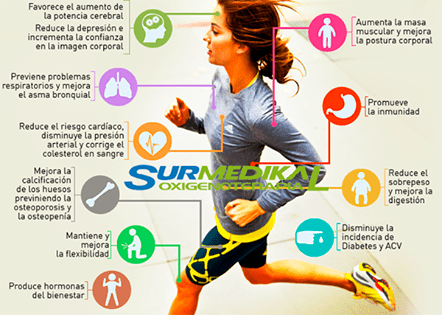 que beneficios trae la actividad fisica