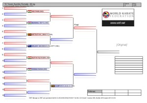 commonwealth-karate-championships2015draws20u14-1-638