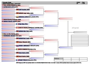 draws-karate1-premier-league-coburg-2015-1-638