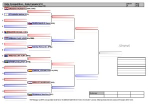 9th-wkf-training-camp-karate1-youth-cup-draws-1-638