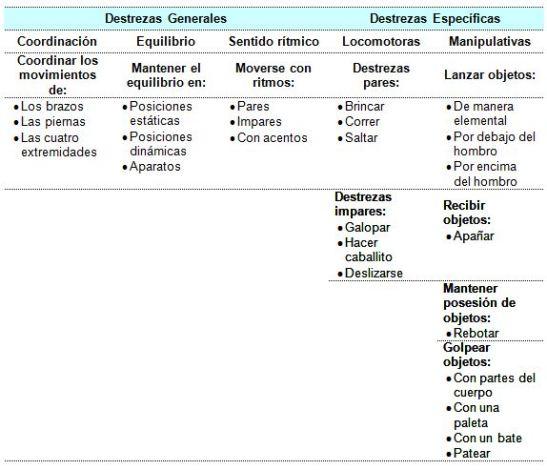 desarrollo-de-las-habilidades-motrices-basicas-en-1-5-03