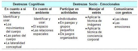 desarrollo-de-las-habilidades-motrices-basicas-en-1-5-04