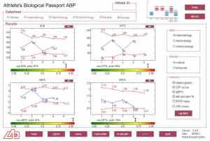 pasaporte-biológico-detalle