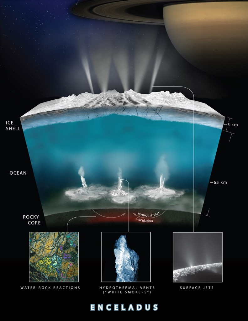 Possible explanation for plumes on Enceladus