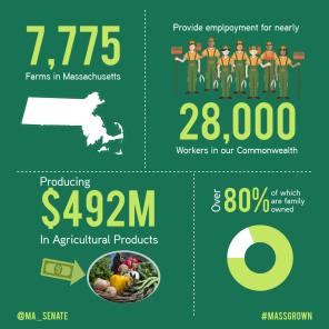 ag-bill-farmers