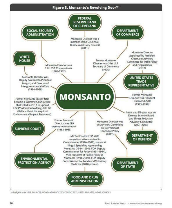 Monsanto_Politics