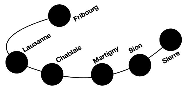 réseau coursiers vélo kargobike
