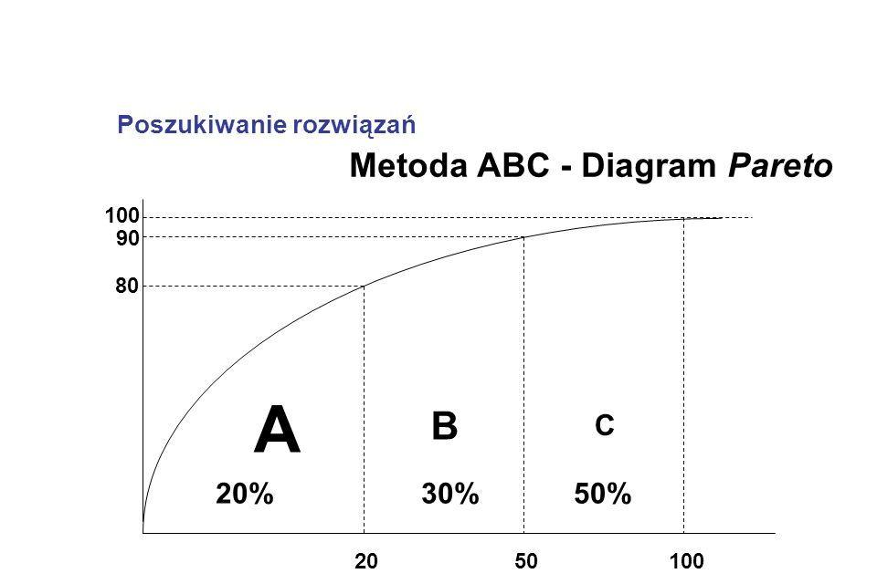 Diagram Pareto