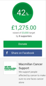 Raising funds for MacMillan Cancer Support