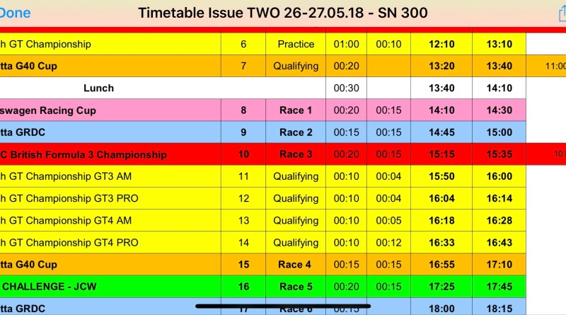 img 0608 - RS2 E22 Final thoughts before race day