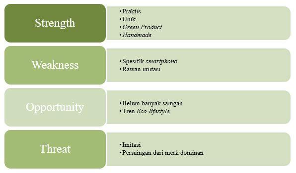 analisa swot bisnis plan