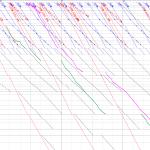 2014年ニコニコ超会議号3のスジ(ダイヤ改正版) 大阪でキハ189と並ぶぞ!