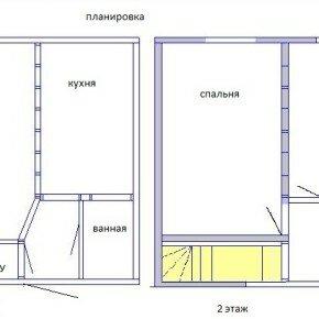 Planification à la maison 6 à 6