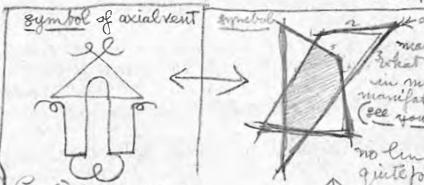 axial vent