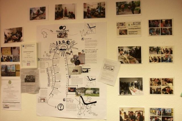 Hier sind Fotos und Texte der Ausstellung zu sehen