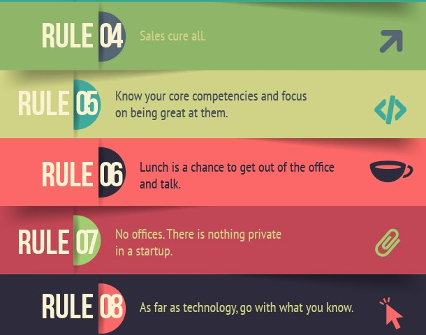 Mark Cuban – 12 rules for startups