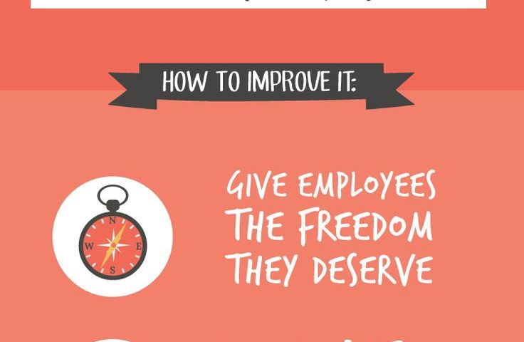 The Secret To Employee Motivation (Infographic)