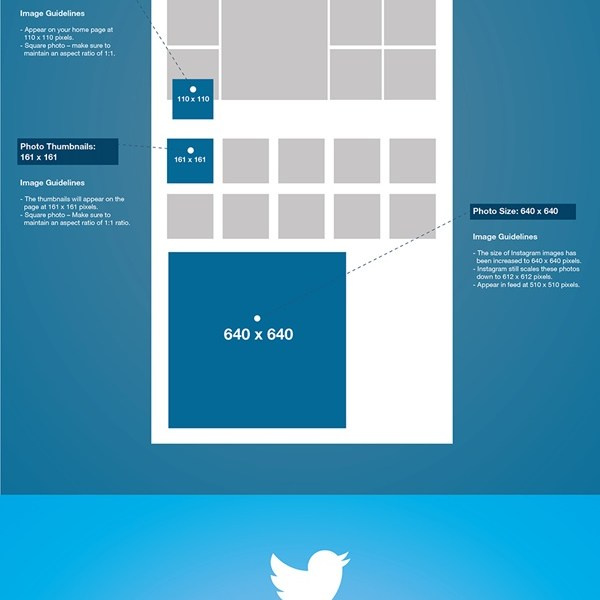 The 2016 Social Media Image Sizes Cheat Sheet [INFOGRAPHIC]