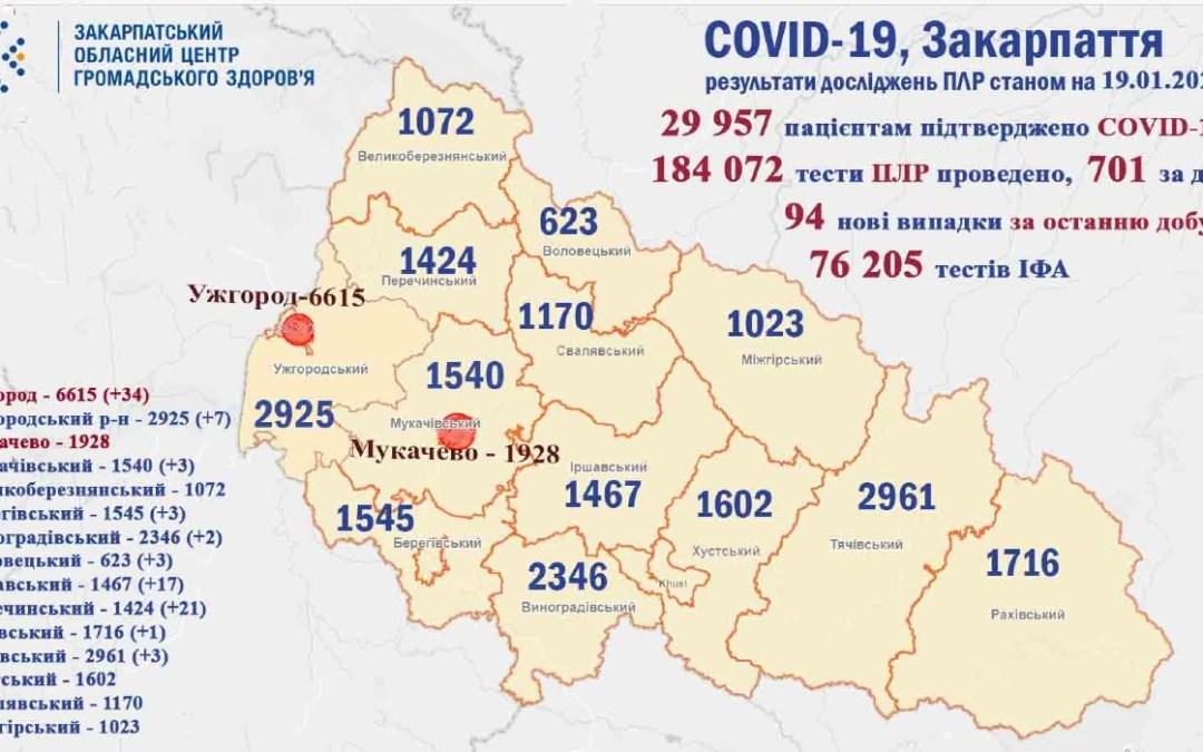 Koronavírus Kárpátalján: 94 új fertőzöttet regisztráltak