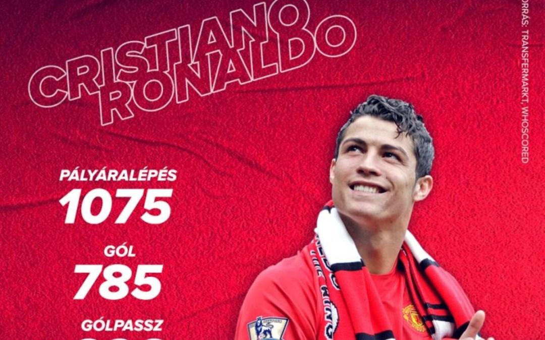 Tizenkét év után ismét a Manchester United színeiben Cristiano Ronaldo