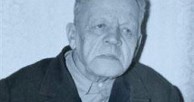 Калинин Павел Павлович