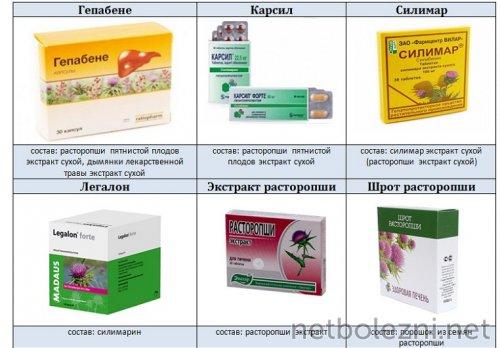 Препараты на растительной основе
