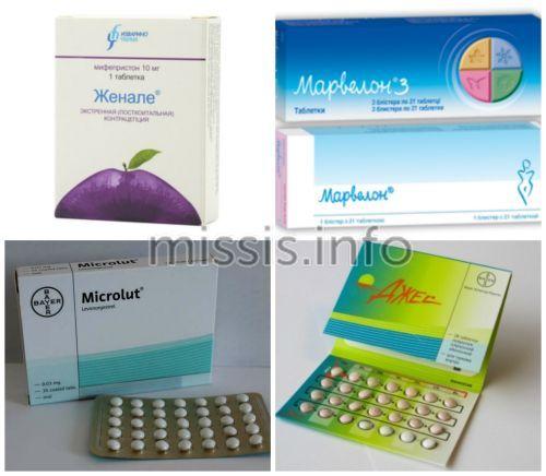 Préparations de contraception d'urgence