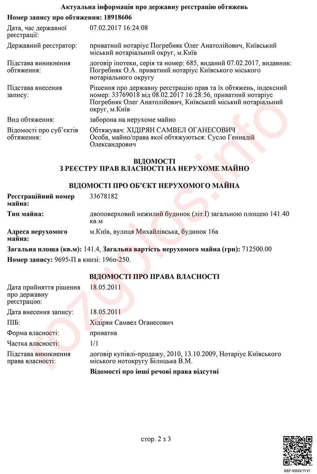 Почему тесно связанный с Россией конвертатор Мисак Хидирян спокойно ведет бизнес в Украине и не боится санкций СНБО? - Корреспондент