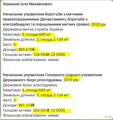 «Таможня дает добро»: одиозный контрабандист Владимир Степанович Дидух (Вова Морда) и его ОПГ снова в деле