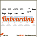 Onboarding: so klappt es © Sylvia NiCKEL