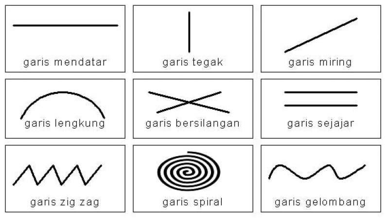 unsur seni rupa- garis