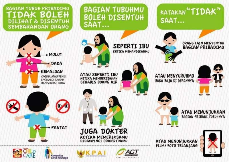 Poster pendidikan anak