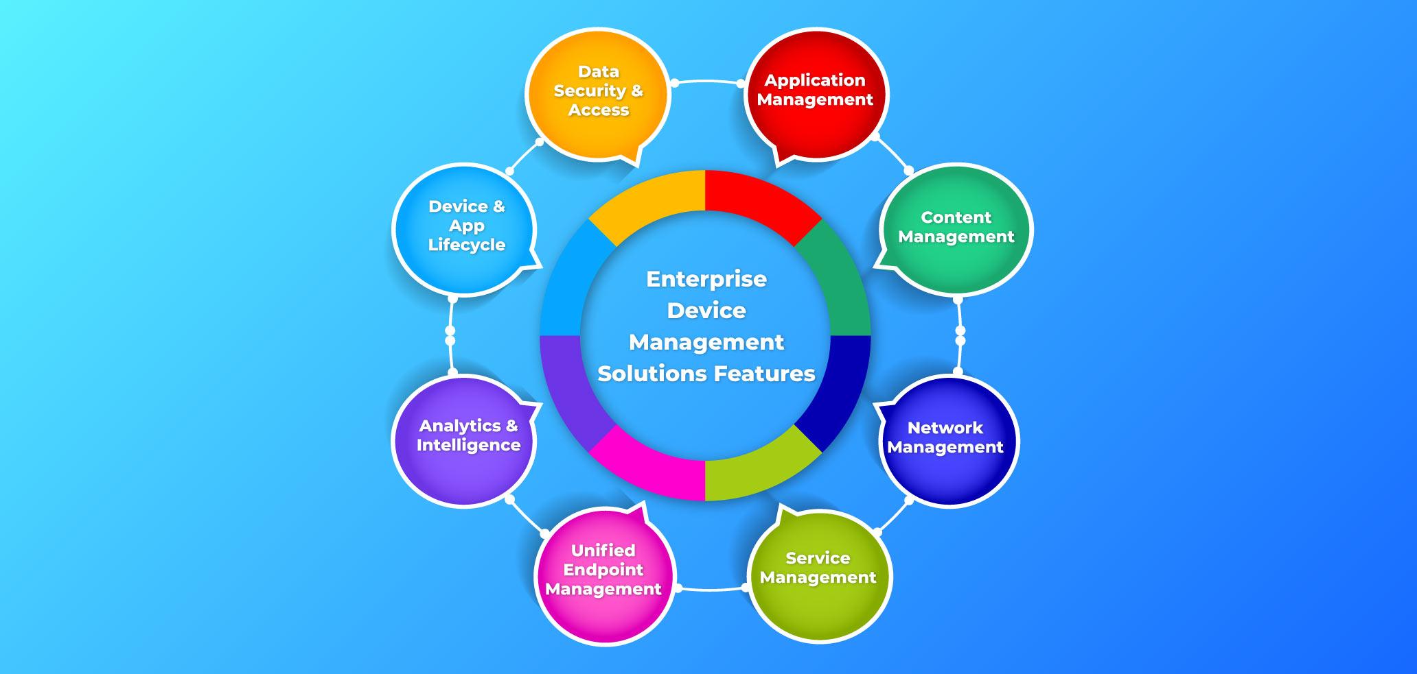 Manage Device For Enterprise