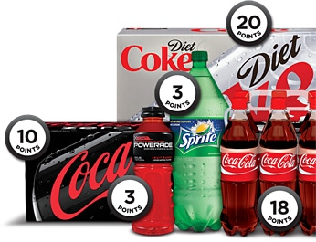 coke-rewards-points