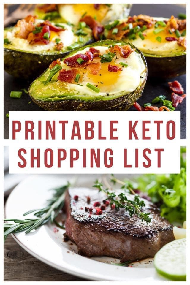 graphic about Printable Keto Shopping List referred to as The Exceptionally Perfect Easy Keto Grocery Record for Newcomers