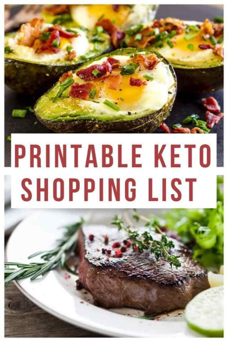 collage of keto foods list