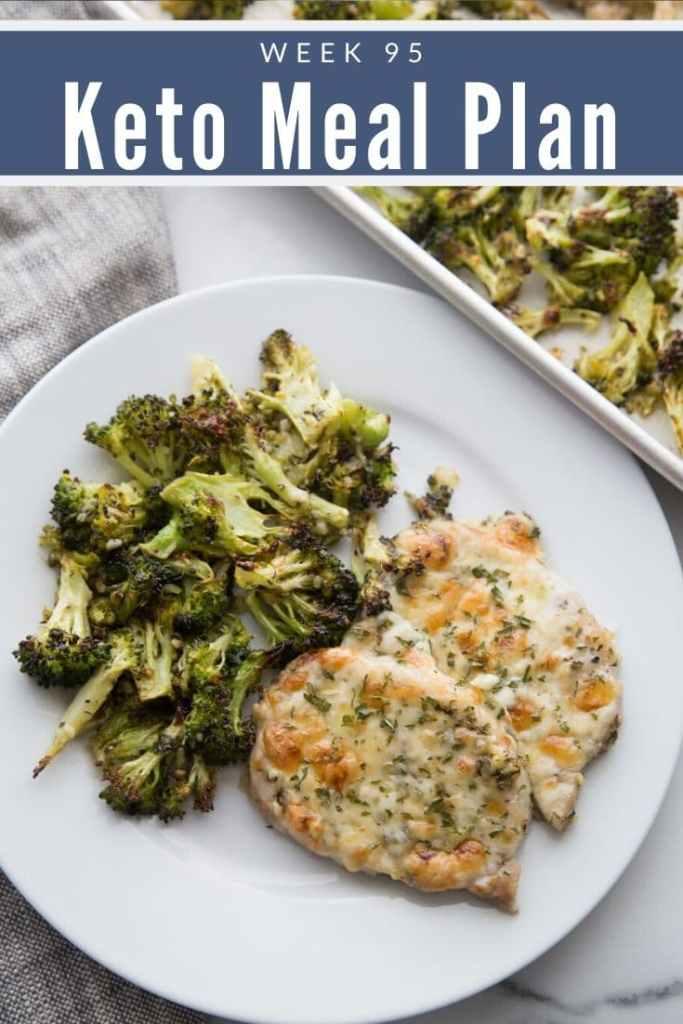 Keto Recipe Chicken, side of Broccoli on a white dish