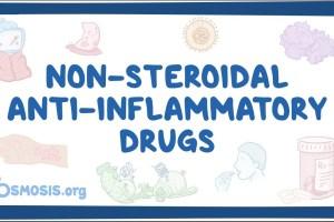 Coronavirus: 'Avoid Taking Non-Steroidal Drugs Like Ibuprofen'