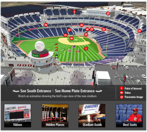 Explore Nationals Park