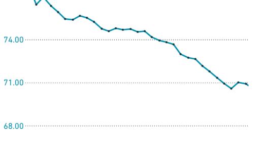 夏までに痩せたい人必見!1ヶ月で7kg減!実際に食べているダイエット向けのオススメお取り寄せ食品はコレ!